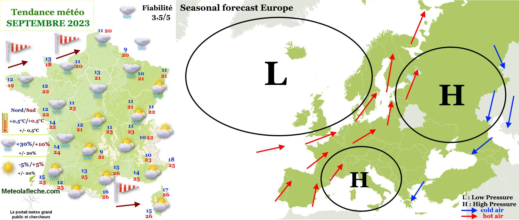 Prévisions météo 2 mois