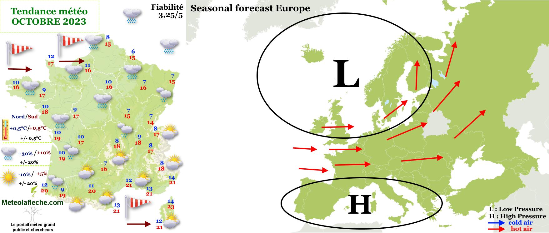Prévisions météo 3 mois