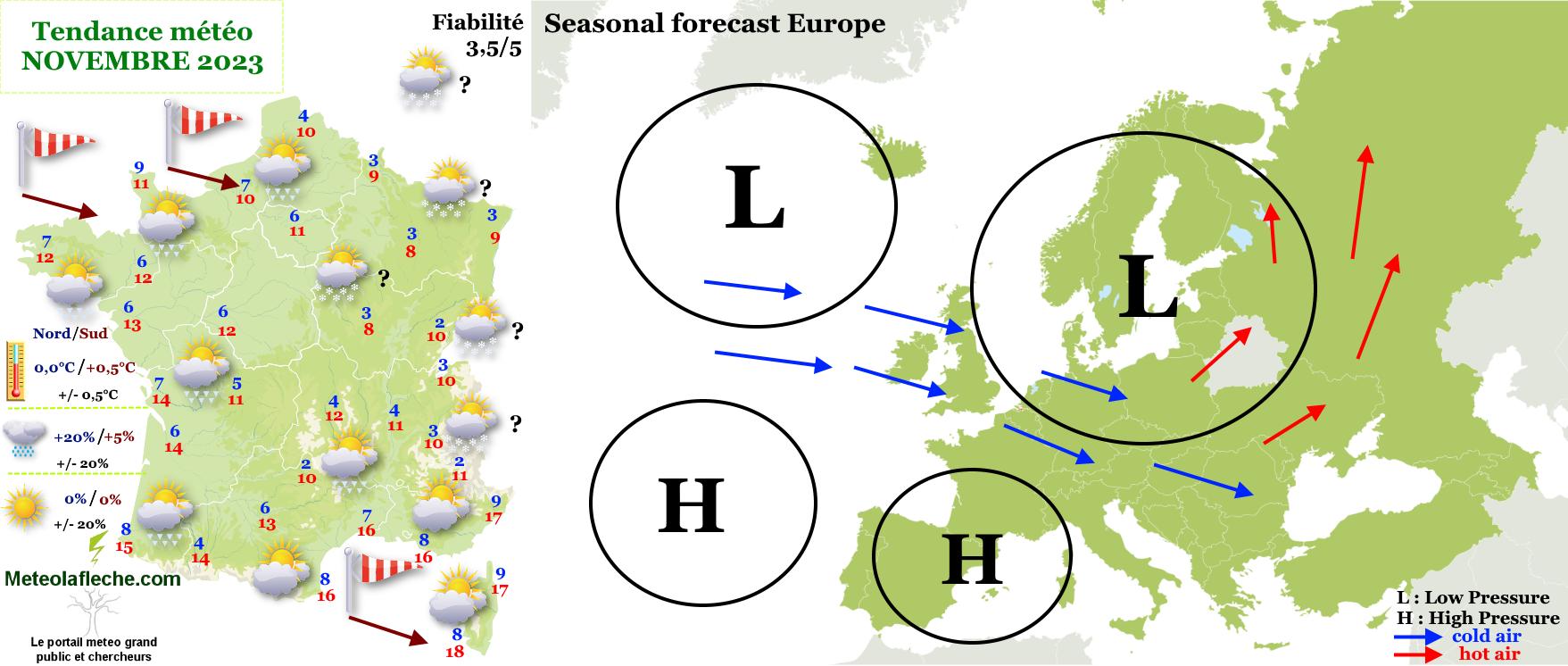 Prévisions météo 4 mois
